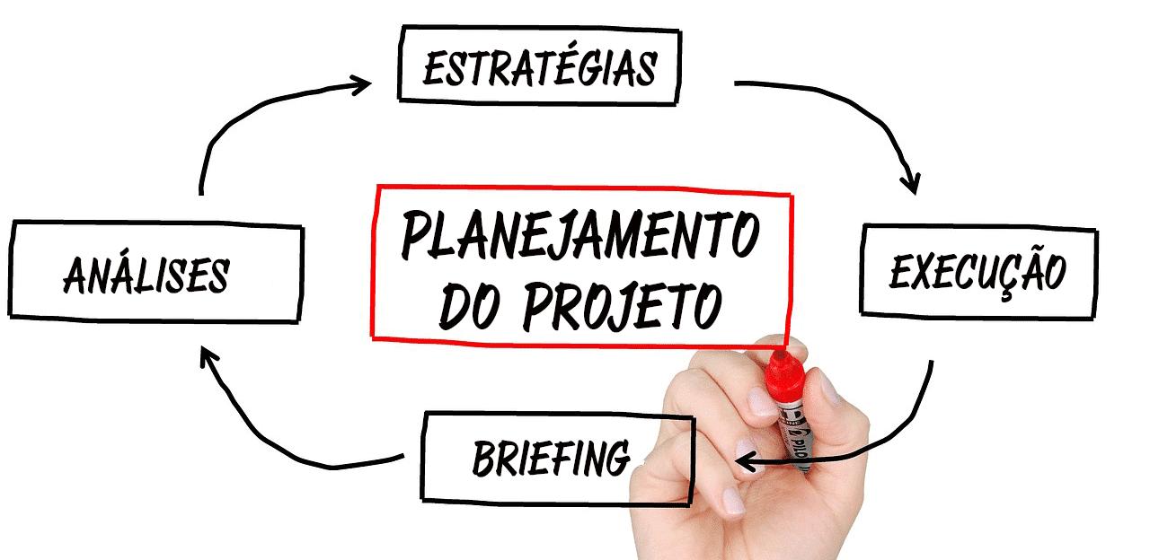Planejamento e sua essência