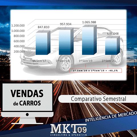 vendas carros brasil
