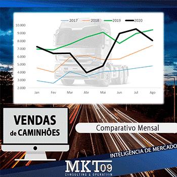 vendas caminhões brasil